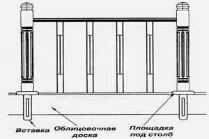 Детали для лестниц
