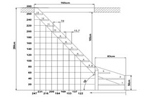 Проект лестницы для дома